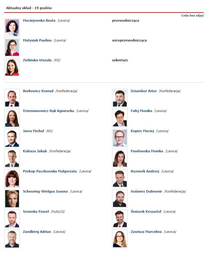 Aktualny skład Parlamentarnego Zespołu ds. Legalizacji Marihuany